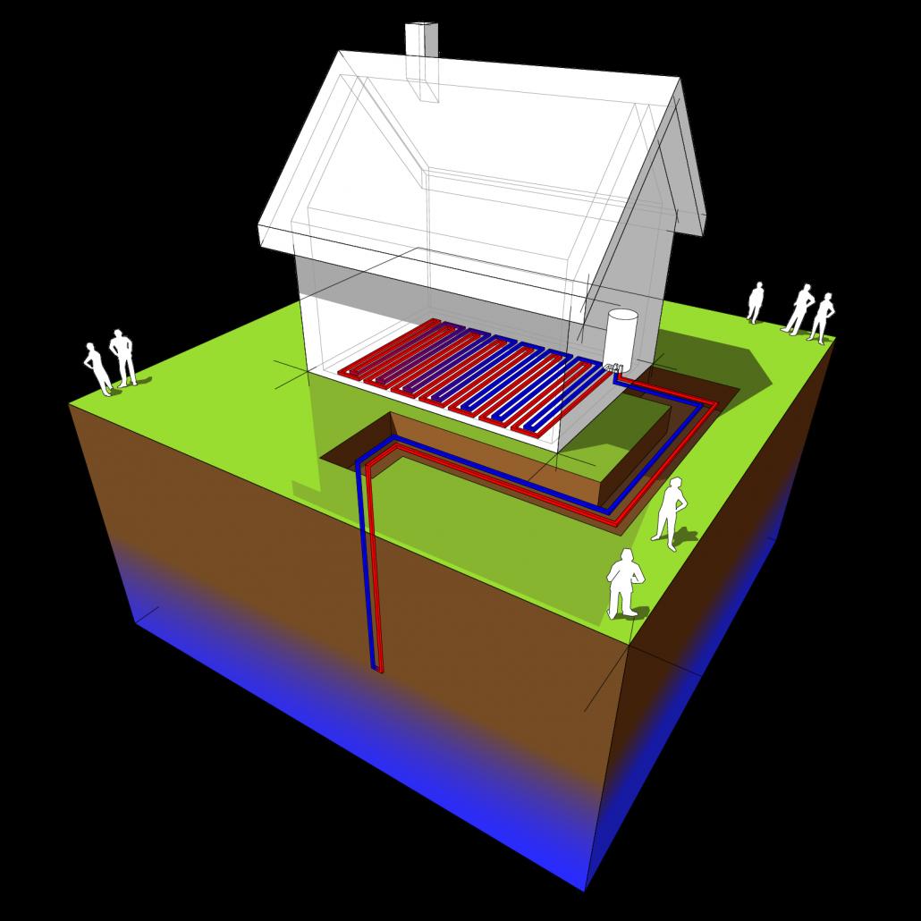 Vertikalus-geoterminiai-zondai